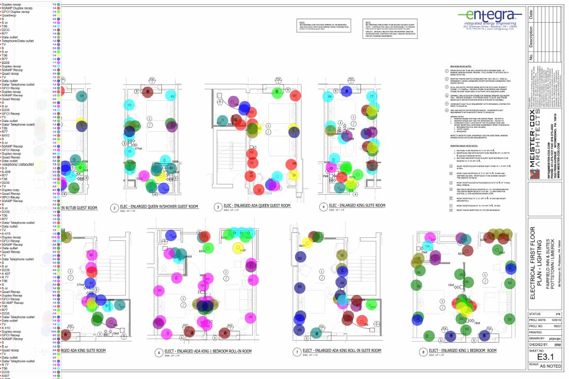 takeoff software - Trends of Commercial Construction